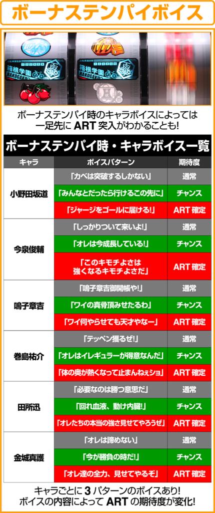 噂のフリーズ確定演出とテンプレ☆弱虫ペダル画像