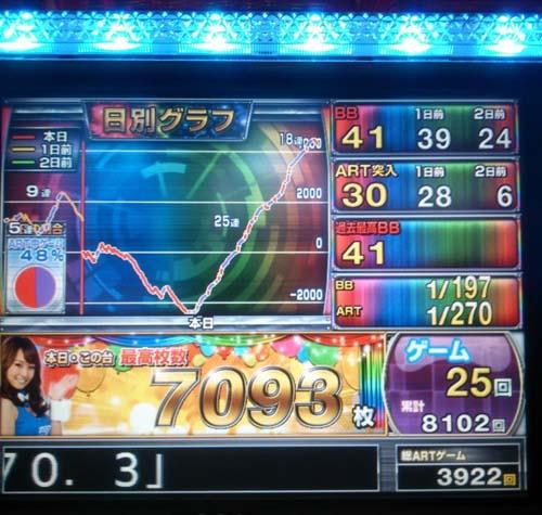 2撃6600枚でやめてやった。★忍魂~暁ノ章~画像