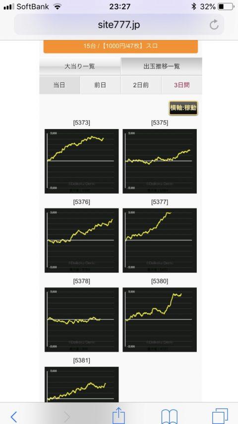 【悲報】スロッターさん、HEY鏡の全6のグラフを見て『夢がねーな』と言ってしまう画像