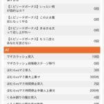 パチスロ『劇場版まどか☆マギカ』の勝ち方wwwww画像