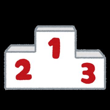 【2019年】俺が選ぶパチスロ神台ランキングTOP3がコチラwwwww画像