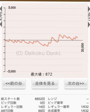 「リゼロ」のやる気のない設定6のグラフがコチラです・・・・・画像
