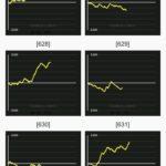 パチスロ「交響詩篇エウレカセブン3」のデータグラフがコチラwww瞬発力あり?!画像