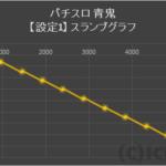 スロ「青鬼」のスペック&設定ごとのAT突入率判明!画像