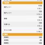 パチスロ「バジリスク絆2」、数千枚~万枚も夢じゃない模様・・・?!画像