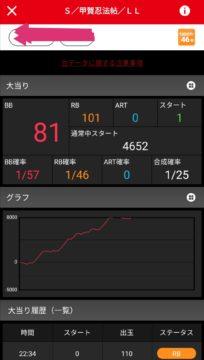 パチスロ「バジリスク絆2」設定6のグラフ!9000枚超えも!画像