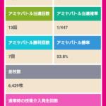 パチスロ「スナイパイ71」で技術介入100%成功の猛者現る!!!画像