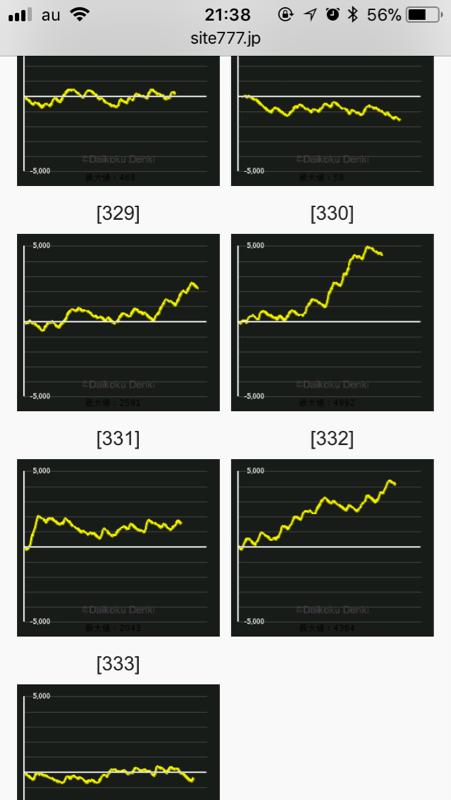 HEY! 鏡 新台評価・感想まとめ! 実践データ・グラフ多数あり!高設定での5000枚オーバー報告も複数!画像