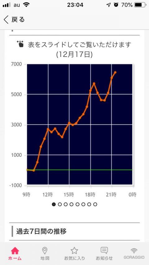 アナザーゴッドハーデス2 冥王召喚 新台評価・感想まとめ! 一撃2000枚は結構見るがハマりがキツすぎる!?画像