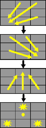 ピラミッドフラッシュ画像